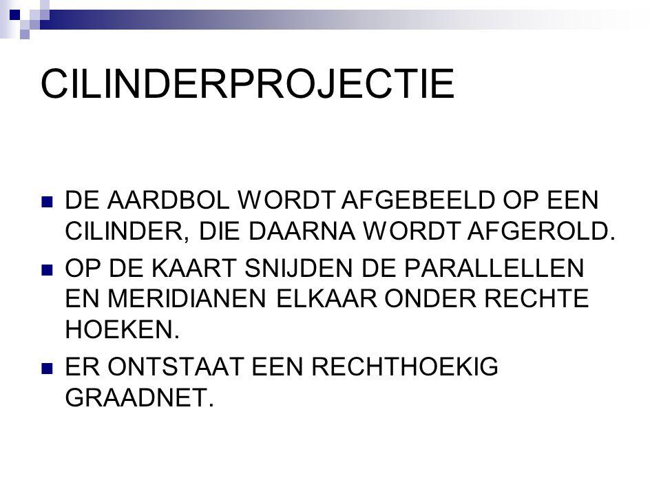 CILINDERPROJECTIE DE AARDBOL WORDT AFGEBEELD OP EEN CILINDER, DIE DAARNA WORDT AFGEROLD.