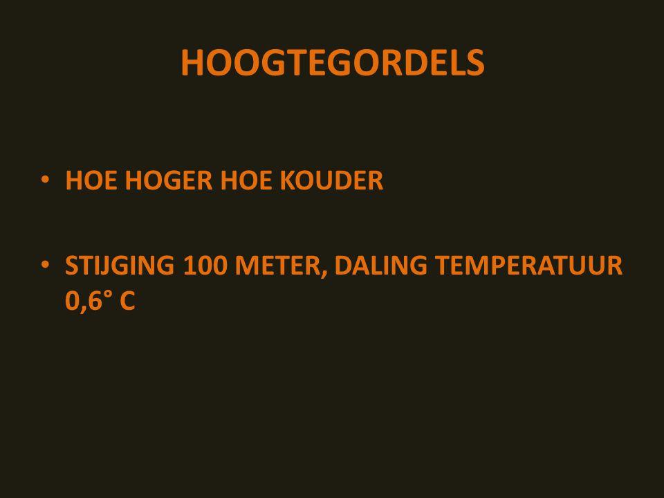 HOOGTEGORDELS HOE HOGER HOE KOUDER