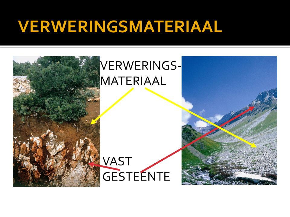 VERWERINGSMATERIAAL VERWERINGS- MATERIAAL VAST GESTEENTE