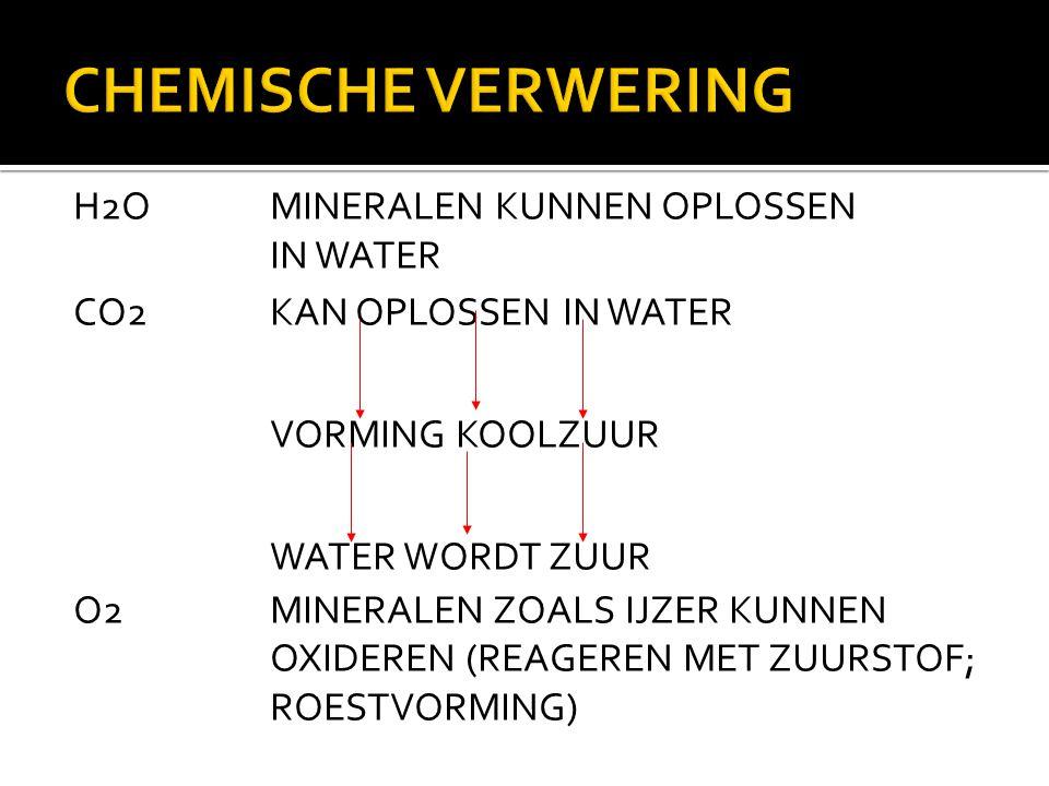 CHEMISCHE VERWERING H2O MINERALEN KUNNEN OPLOSSEN IN WATER
