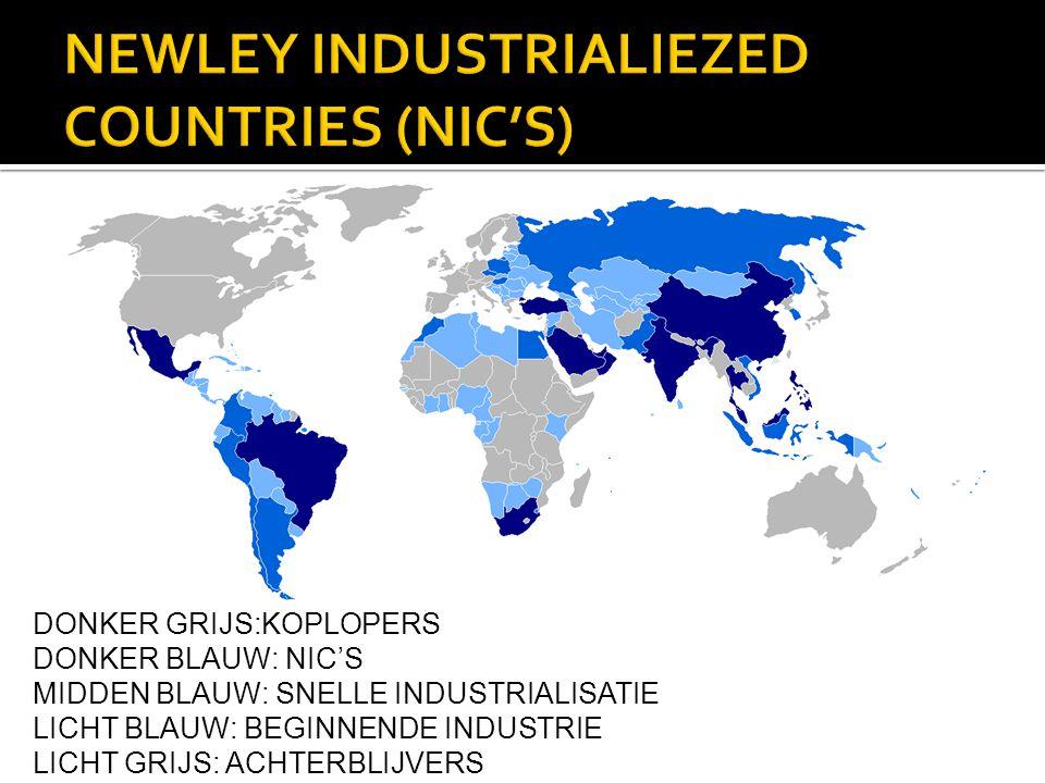 NEWLEY INDUSTRIALIEZED COUNTRIES (NIC'S)