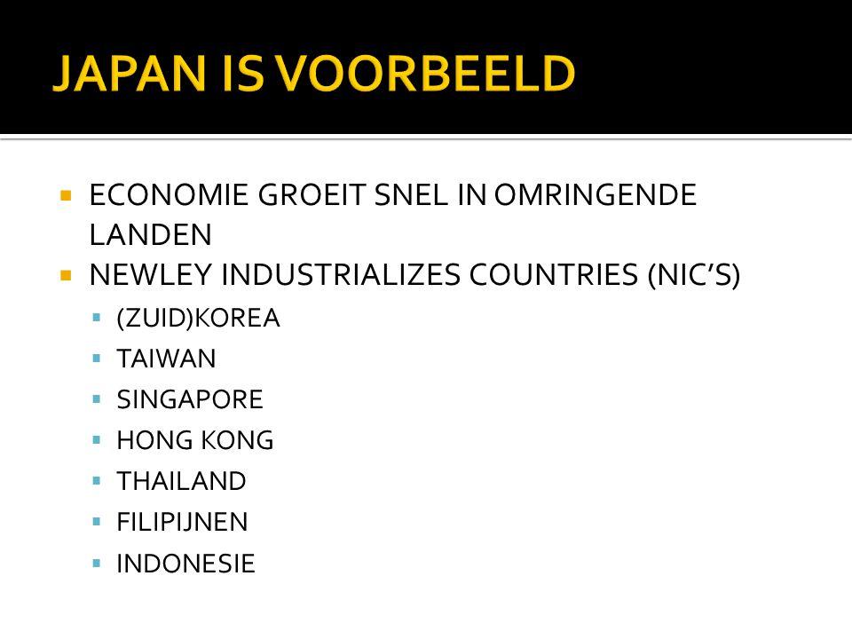 JAPAN IS VOORBEELD ECONOMIE GROEIT SNEL IN OMRINGENDE LANDEN