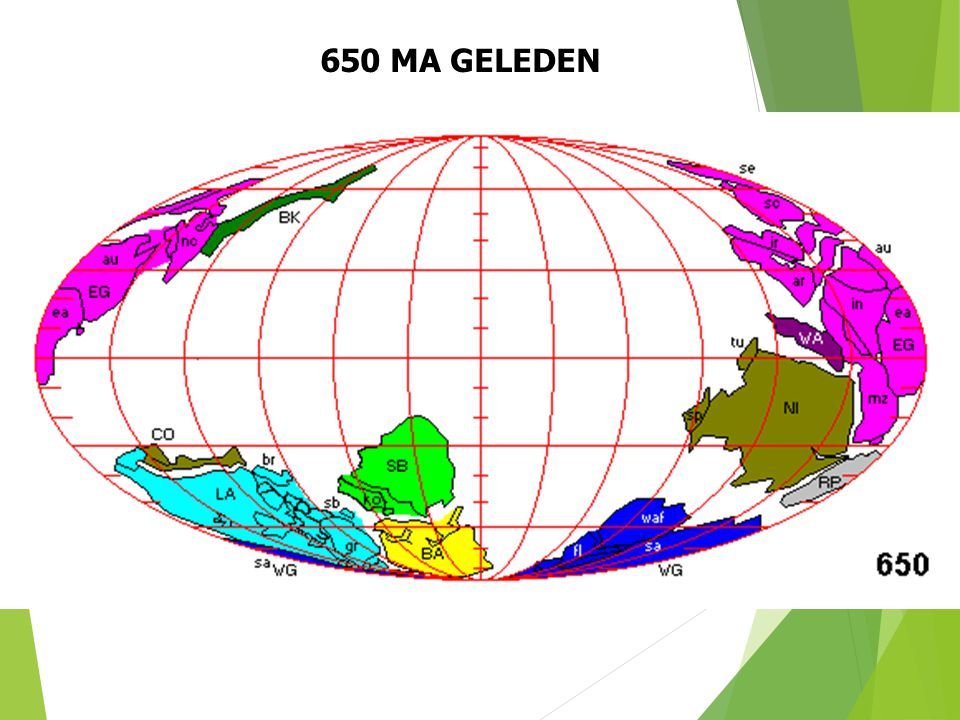 650 MA GELEDEN Paleogeografische situatie 650 Ma geleden (naar S. Dutch). 21