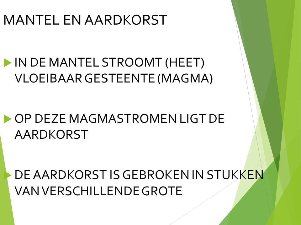 MANTEL EN AARDKORST IN DE MANTEL STROOMT (HEET) VLOEIBAAR GESTEENTE (MAGMA) OP DEZE MAGMASTROMEN LIGT DE AARDKORST.
