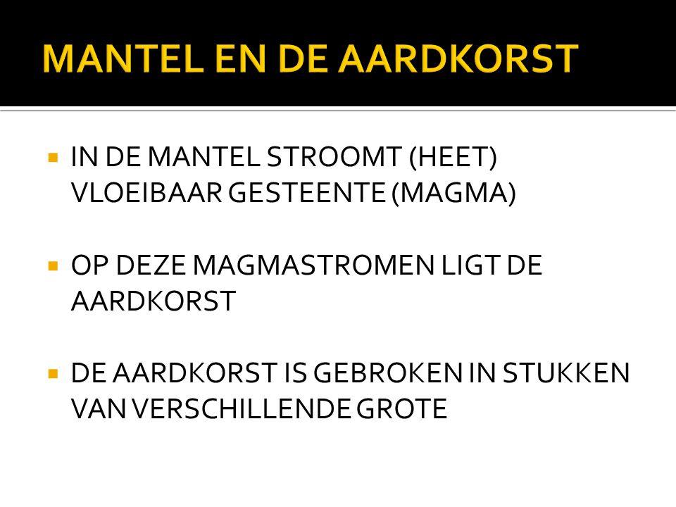 MANTEL EN DE AARDKORST IN DE MANTEL STROOMT (HEET) VLOEIBAAR GESTEENTE (MAGMA) OP DEZE MAGMASTROMEN LIGT DE AARDKORST.