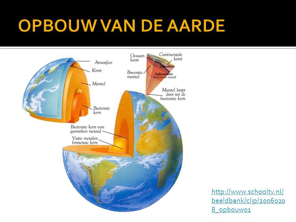 OPBOUW VAN DE AARDE http://www.schooltv.nl/beeldbank/clip/20060208_opbouw01