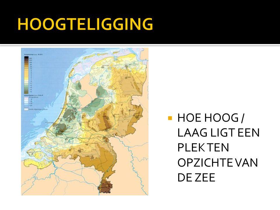 HOOGTELIGGING HOE HOOG / LAAG LIGT EEN PLEK TEN OPZICHTE VAN DE ZEE