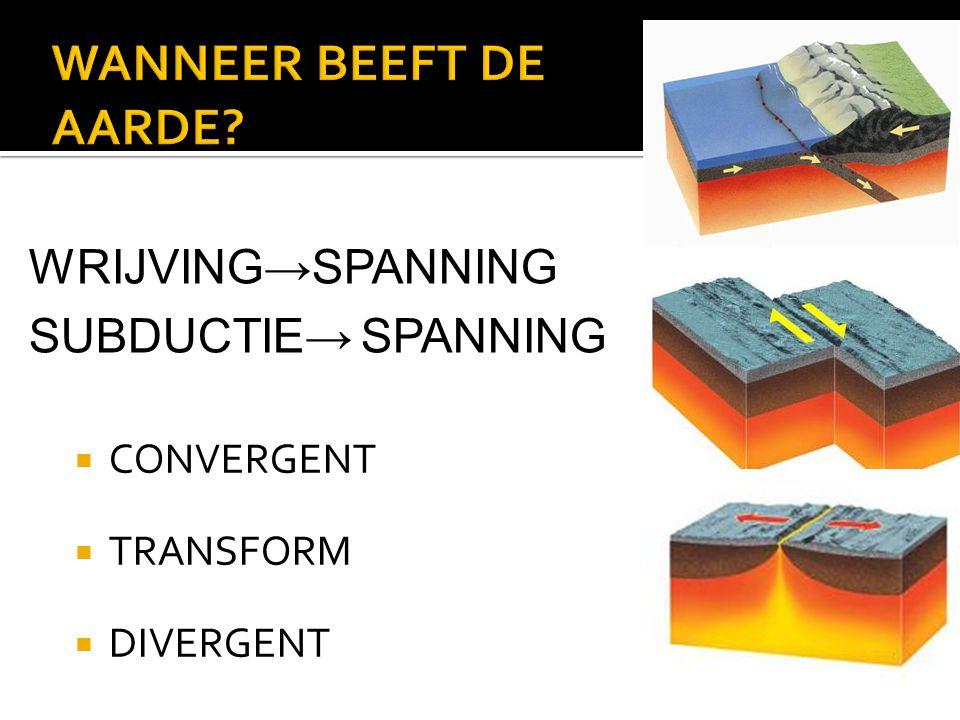 WANNEER BEEFT DE AARDE WRIJVING→SPANNING SUBDUCTIE→ SPANNING