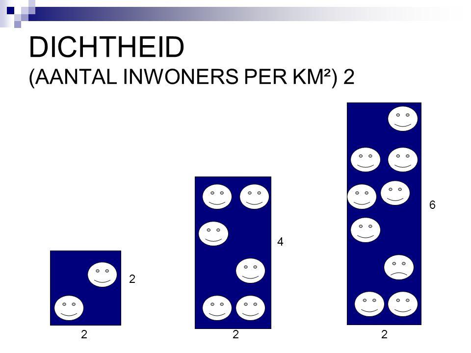 DICHTHEID (AANTAL INWONERS PER KM²) 2