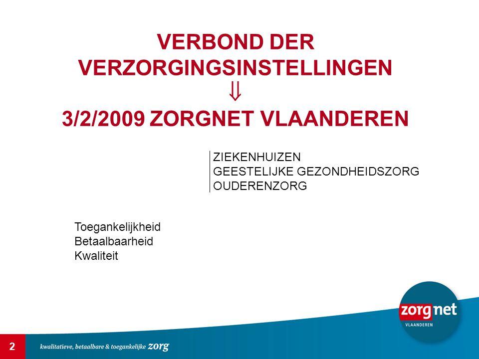 VERBOND DER VERZORGINGSINSTELLINGEN  3/2/2009 ZORGNET VLAANDEREN