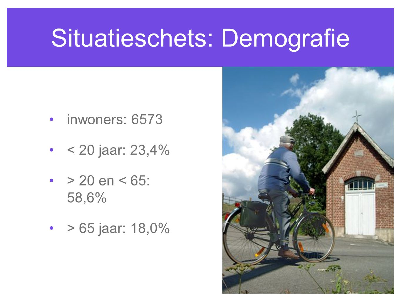 Situatieschets: Demografie