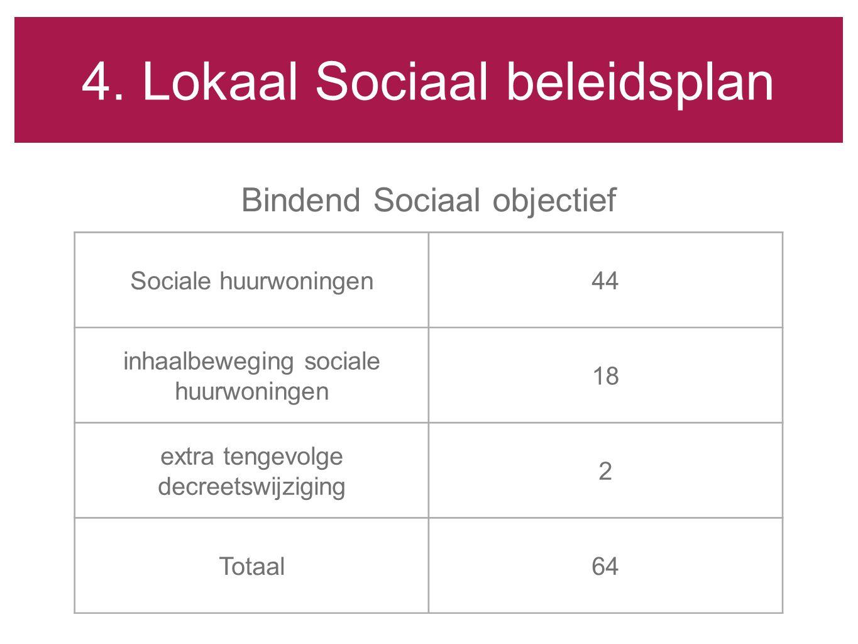 4. Lokaal Sociaal beleidsplan