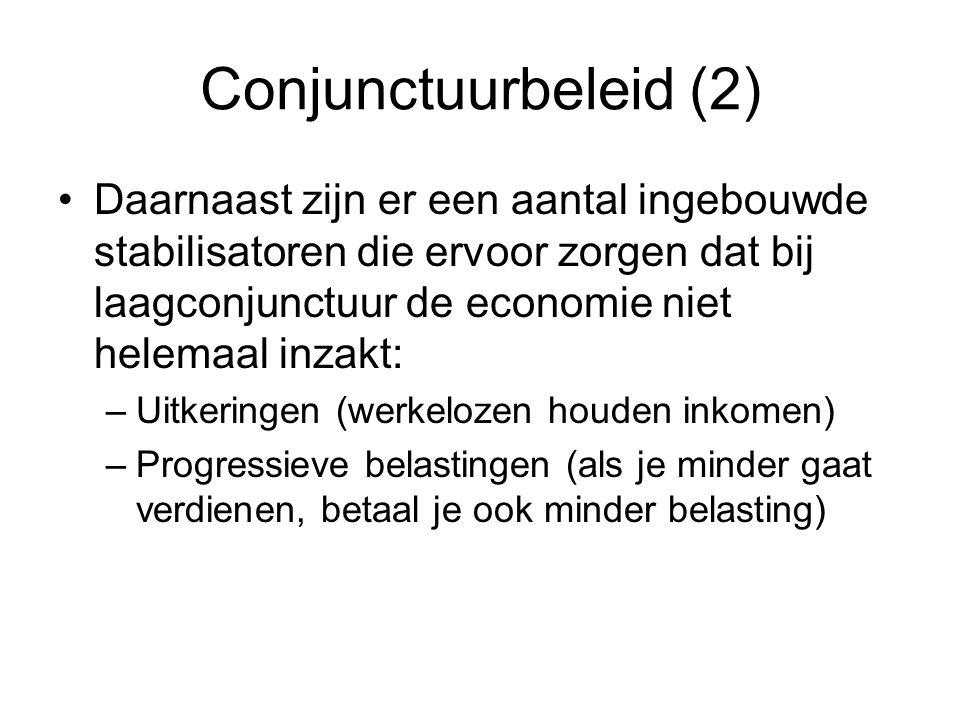 Conjunctuurbeleid (2)