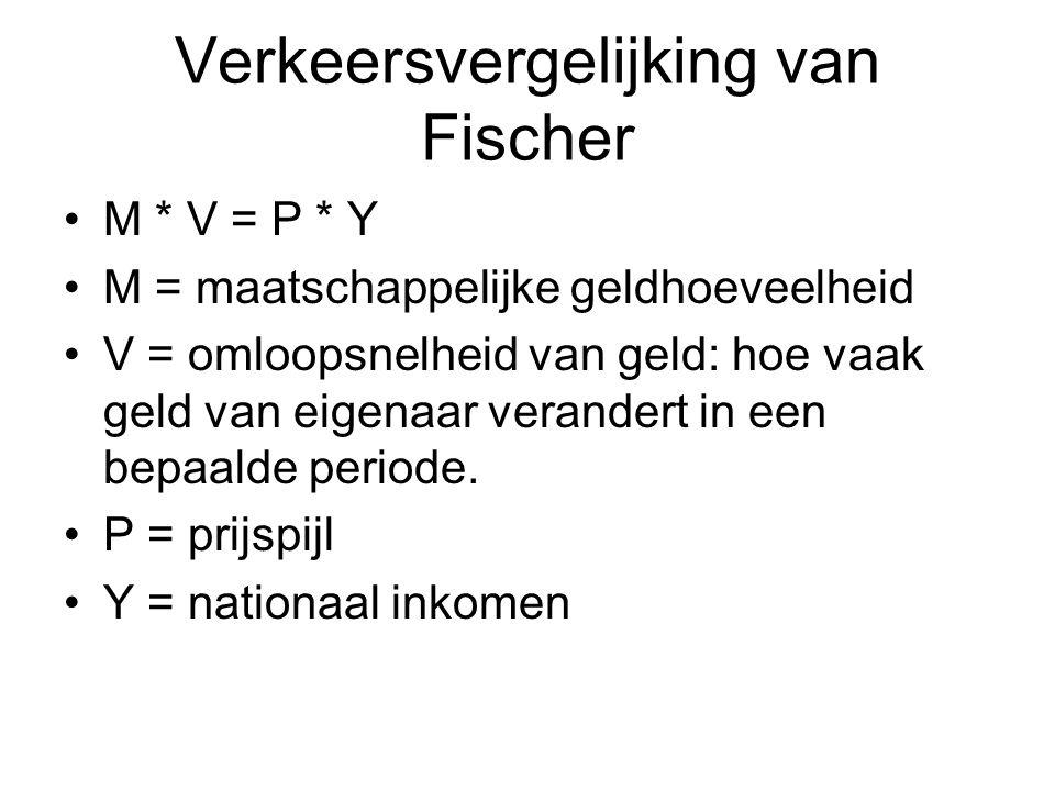 Verkeersvergelijking van Fischer