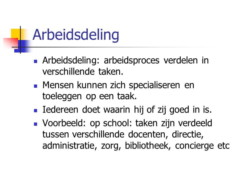 Arbeidsdeling Arbeidsdeling: arbeidsproces verdelen in verschillende taken. Mensen kunnen zich specialiseren en toeleggen op een taak.