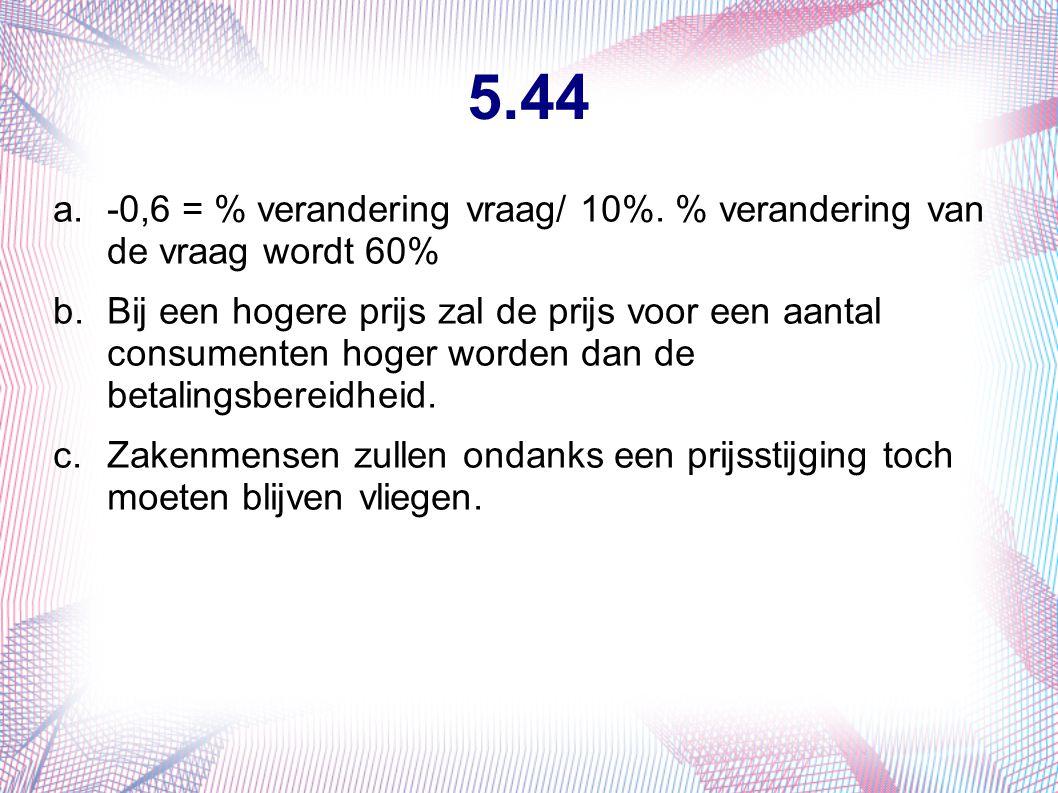5.44 -0,6 = % verandering vraag/ 10%. % verandering van de vraag wordt 60%