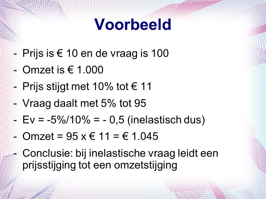 Voorbeeld Prijs is € 10 en de vraag is 100 Omzet is € 1.000