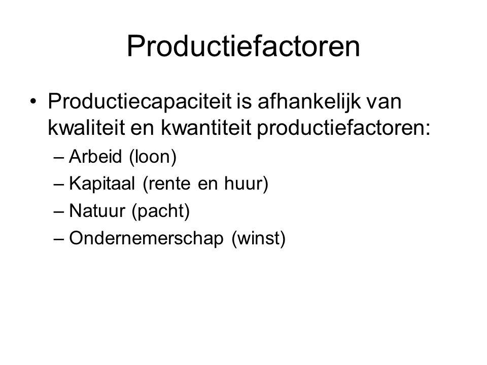 Productiefactoren Productiecapaciteit is afhankelijk van kwaliteit en kwantiteit productiefactoren: