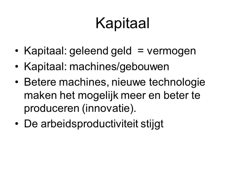 Kapitaal Kapitaal: geleend geld = vermogen Kapitaal: machines/gebouwen