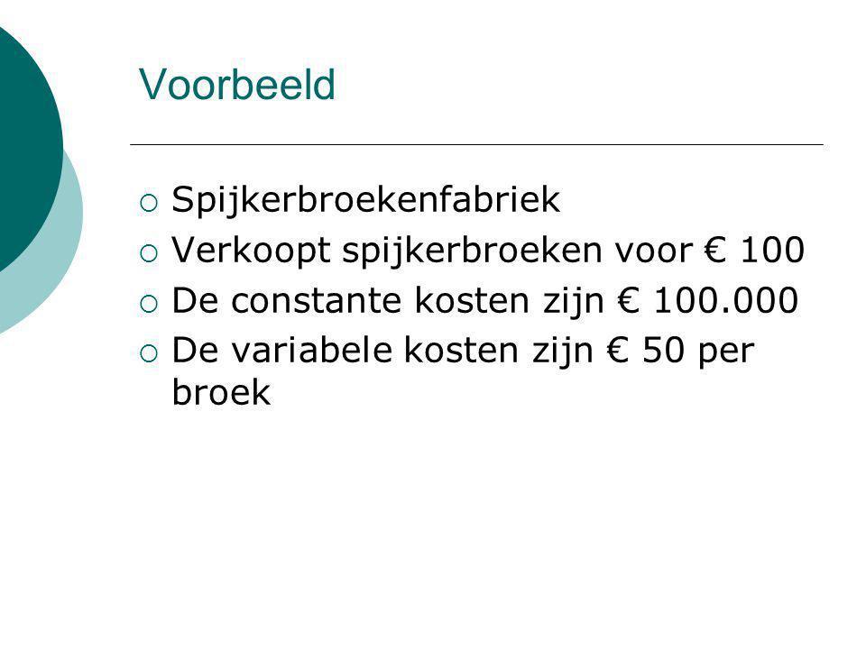 Voorbeeld Spijkerbroekenfabriek Verkoopt spijkerbroeken voor € 100