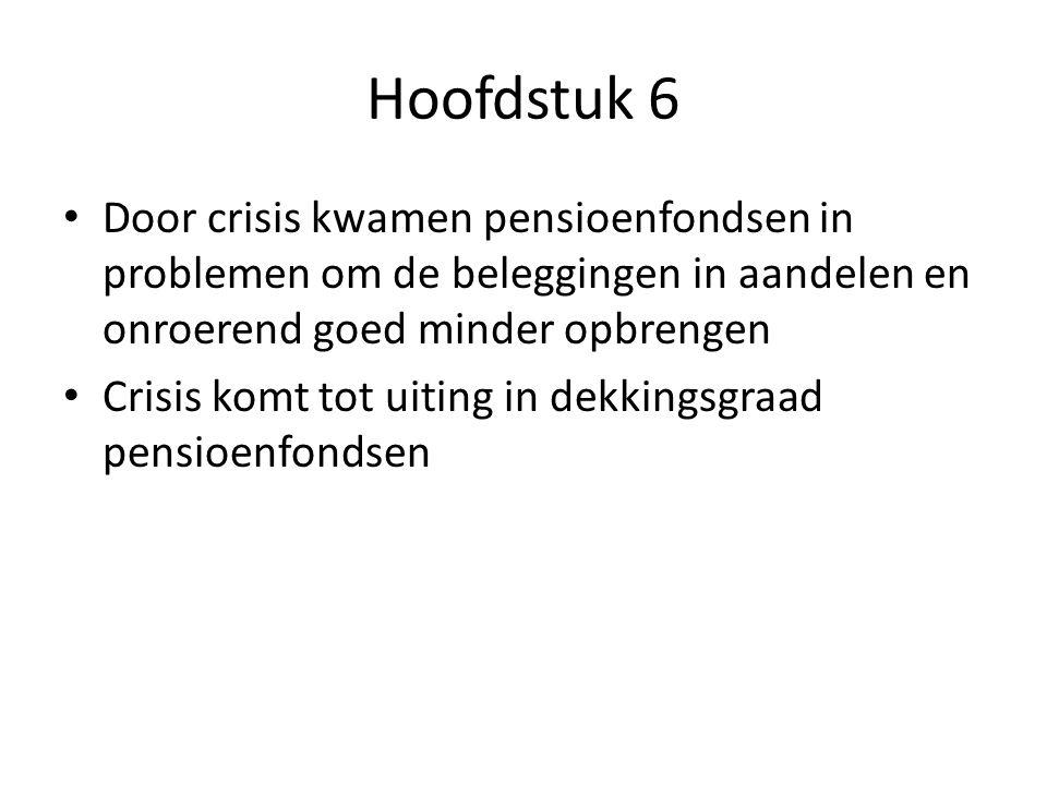 Hoofdstuk 6 Door crisis kwamen pensioenfondsen in problemen om de beleggingen in aandelen en onroerend goed minder opbrengen.