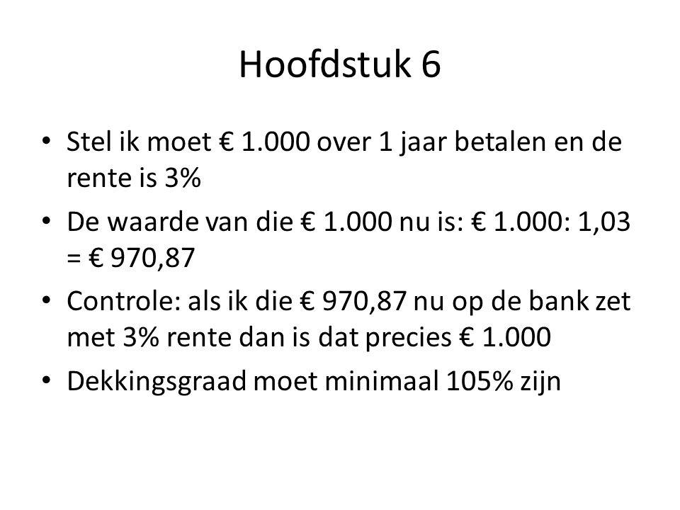 Hoofdstuk 6 Stel ik moet € 1.000 over 1 jaar betalen en de rente is 3%