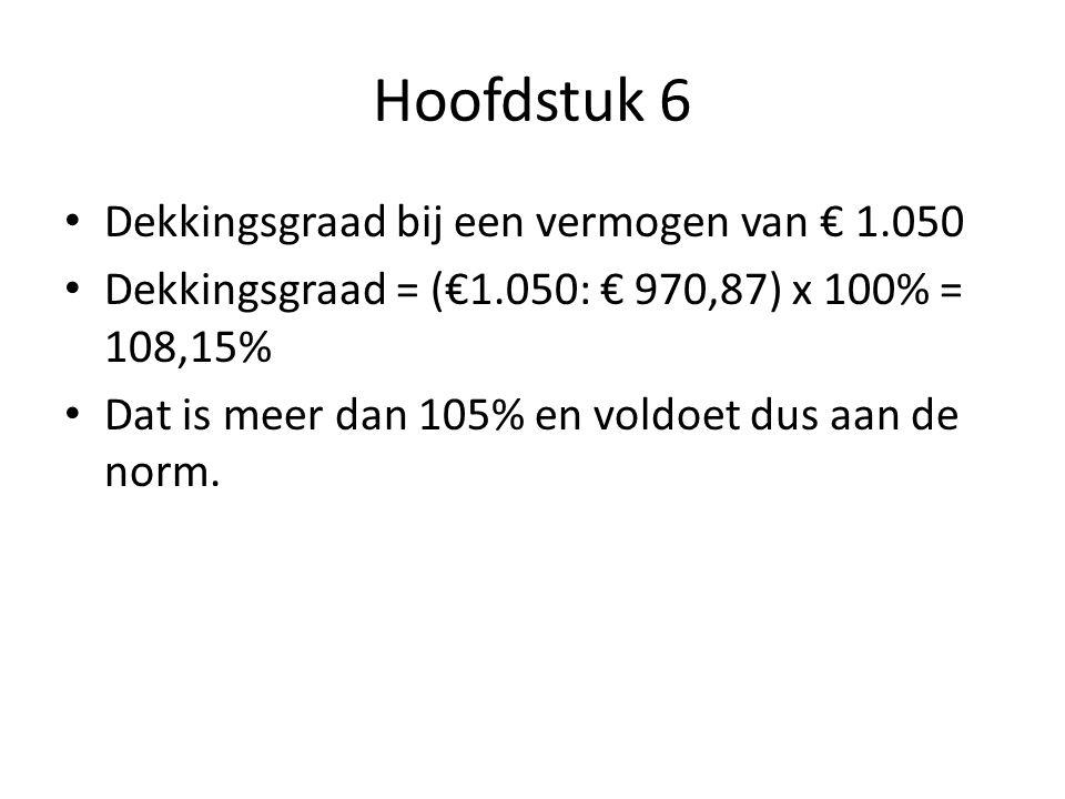 Hoofdstuk 6 Dekkingsgraad bij een vermogen van € 1.050