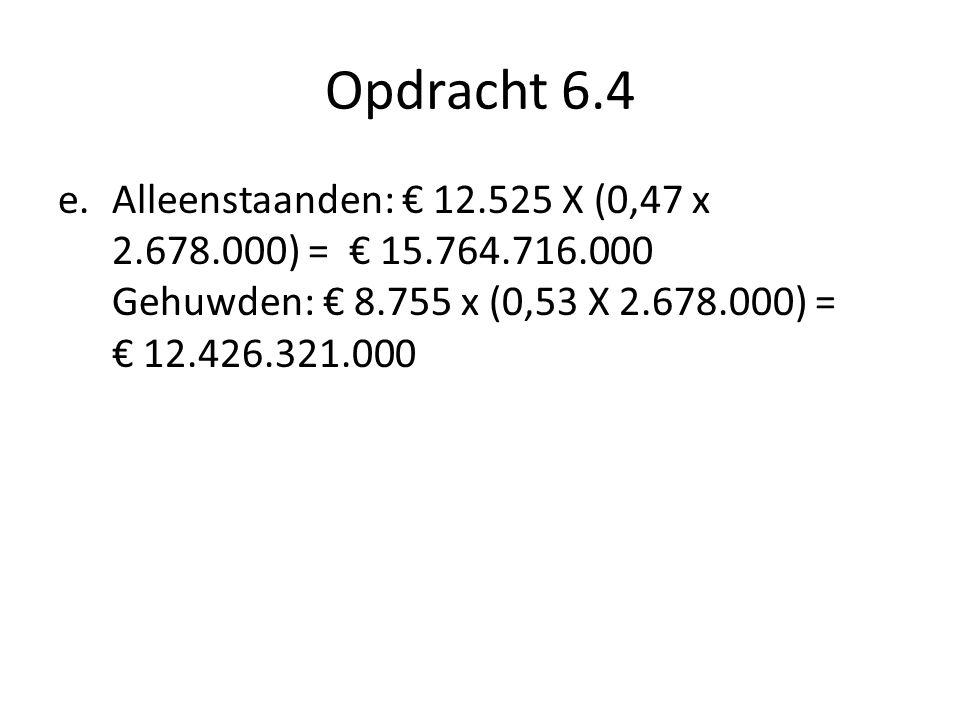 Opdracht 6.4 Alleenstaanden: € 12.525 X (0,47 x 2.678.000) = € 15.764.716.000 Gehuwden: € 8.755 x (0,53 X 2.678.000) = € 12.426.321.000.