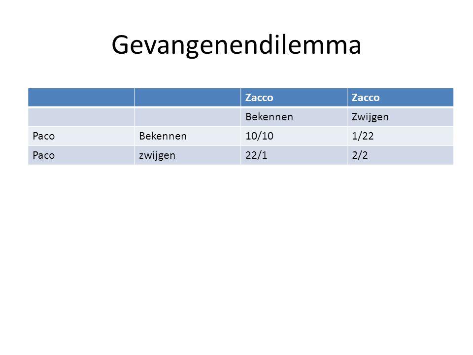 Gevangenendilemma Zacco Bekennen Zwijgen Paco 10/10 1/22 zwijgen 22/1