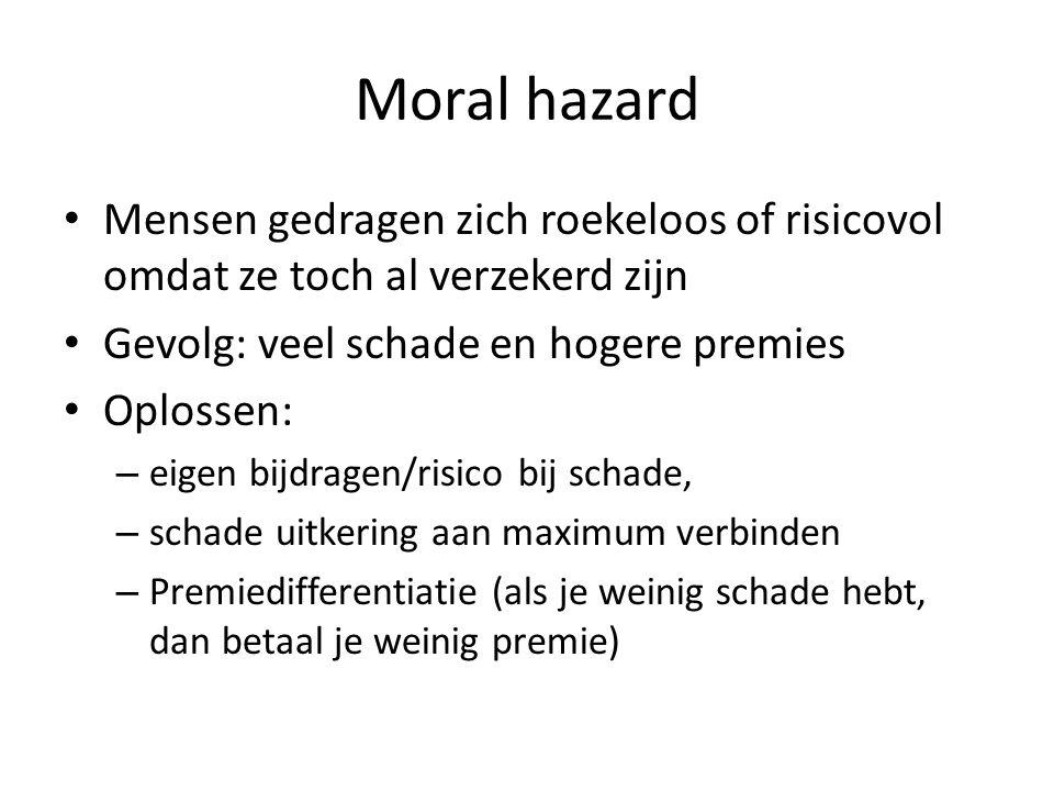 Moral hazard Mensen gedragen zich roekeloos of risicovol omdat ze toch al verzekerd zijn. Gevolg: veel schade en hogere premies.