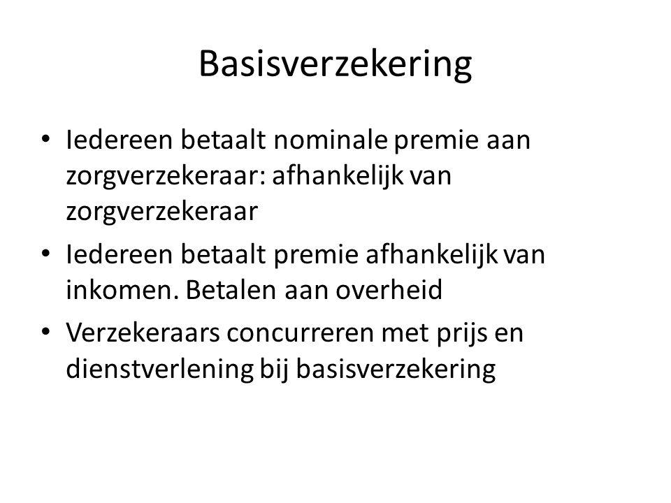 Basisverzekering Iedereen betaalt nominale premie aan zorgverzekeraar: afhankelijk van zorgverzekeraar.