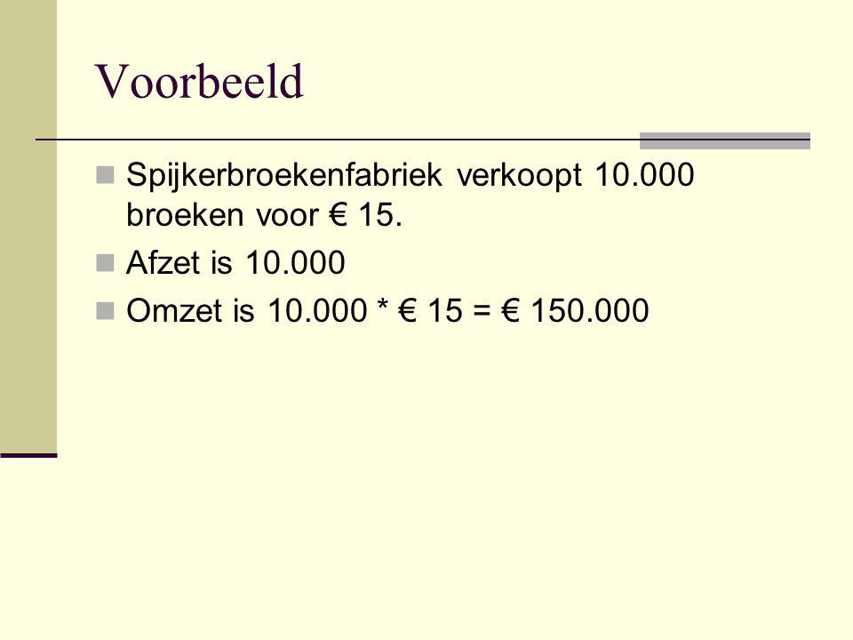 Voorbeeld Spijkerbroekenfabriek verkoopt 10.000 broeken voor € 15.