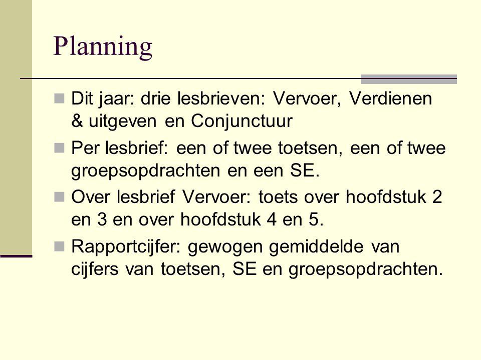 Planning Dit jaar: drie lesbrieven: Vervoer, Verdienen & uitgeven en Conjunctuur.