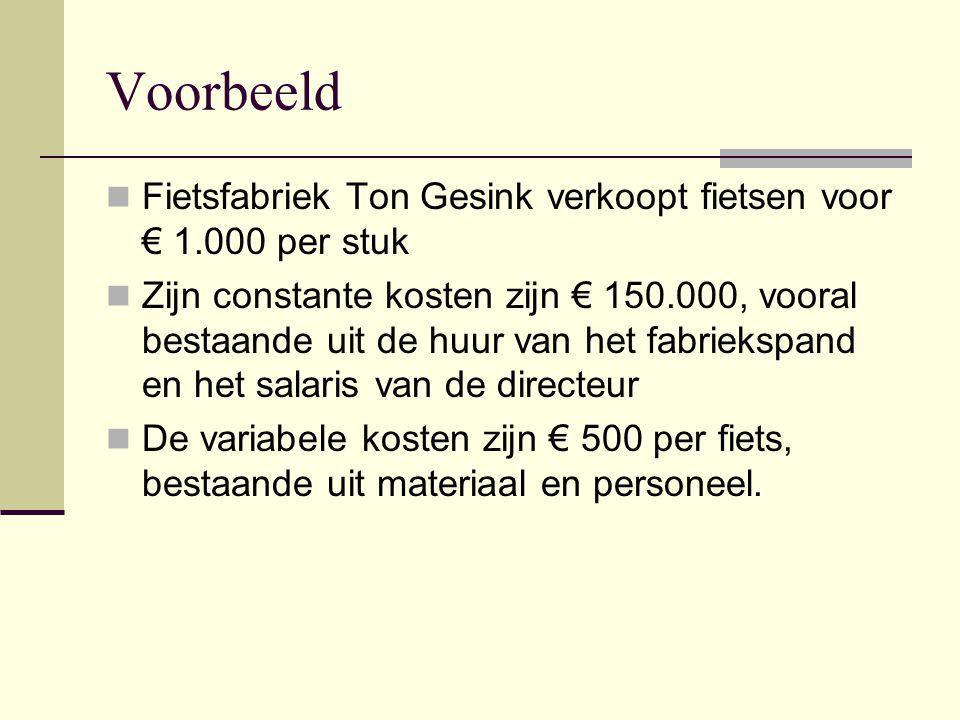 Voorbeeld Fietsfabriek Ton Gesink verkoopt fietsen voor € 1.000 per stuk.