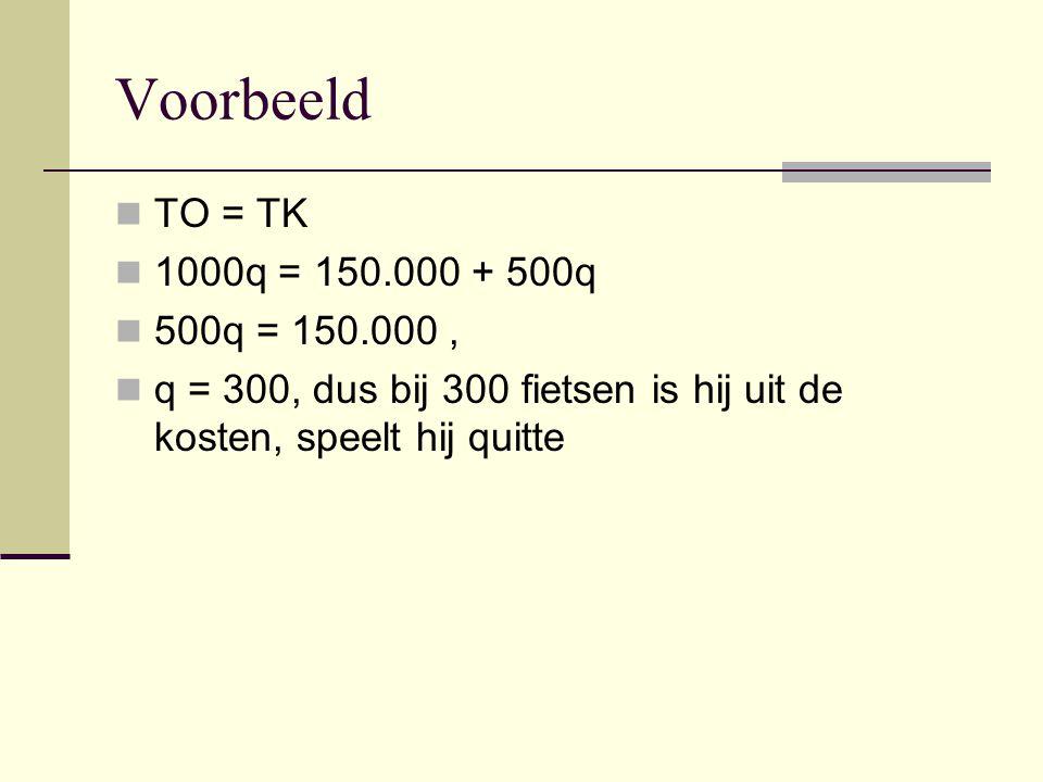 Voorbeeld TO = TK 1000q = 150.000 + 500q 500q = 150.000 ,