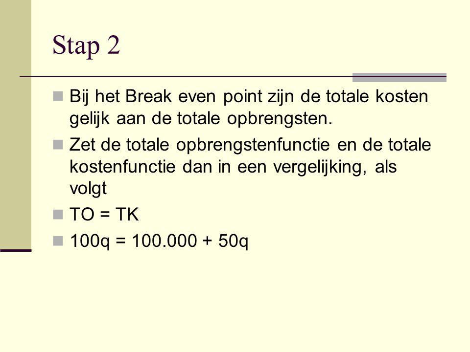 Stap 2 Bij het Break even point zijn de totale kosten gelijk aan de totale opbrengsten.