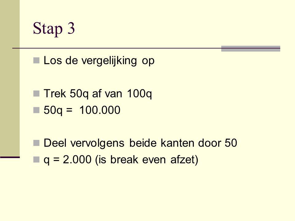 Stap 3 Los de vergelijking op Trek 50q af van 100q 50q = 100.000