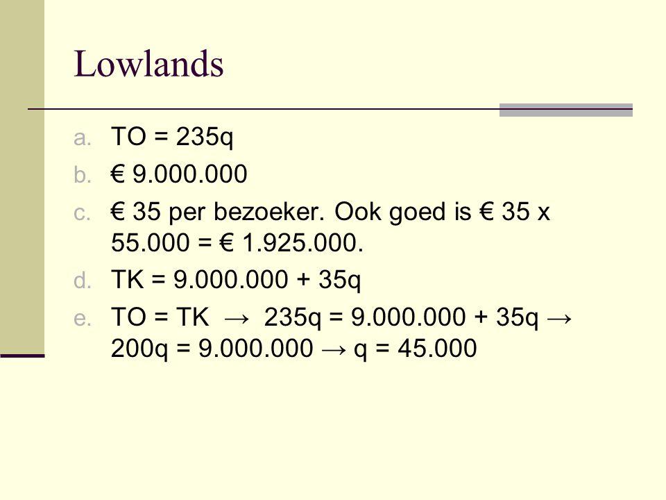 Lowlands TO = 235q. € 9.000.000. € 35 per bezoeker. Ook goed is € 35 x 55.000 = € 1.925.000. TK = 9.000.000 + 35q.