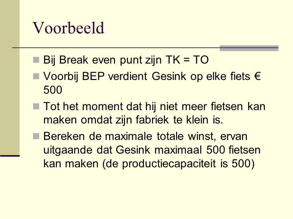 Voorbeeld Bij Break even punt zijn TK = TO