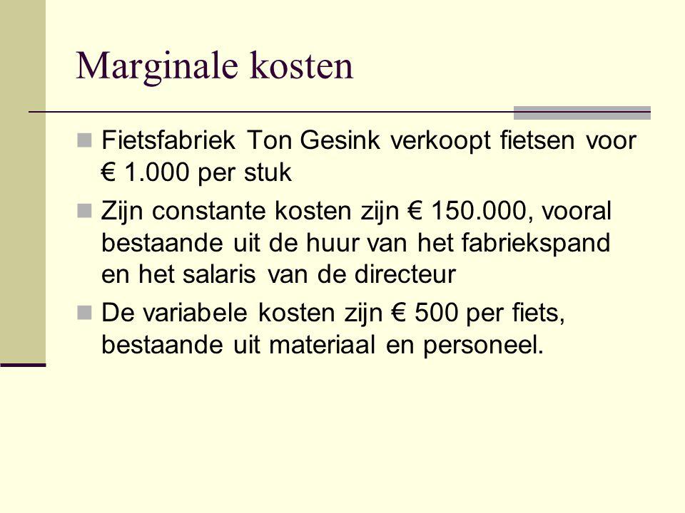 Marginale kosten Fietsfabriek Ton Gesink verkoopt fietsen voor € 1.000 per stuk.