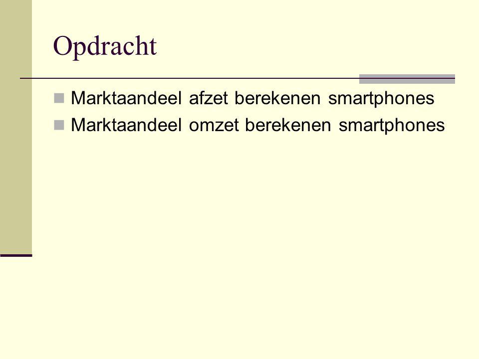 Opdracht Marktaandeel afzet berekenen smartphones