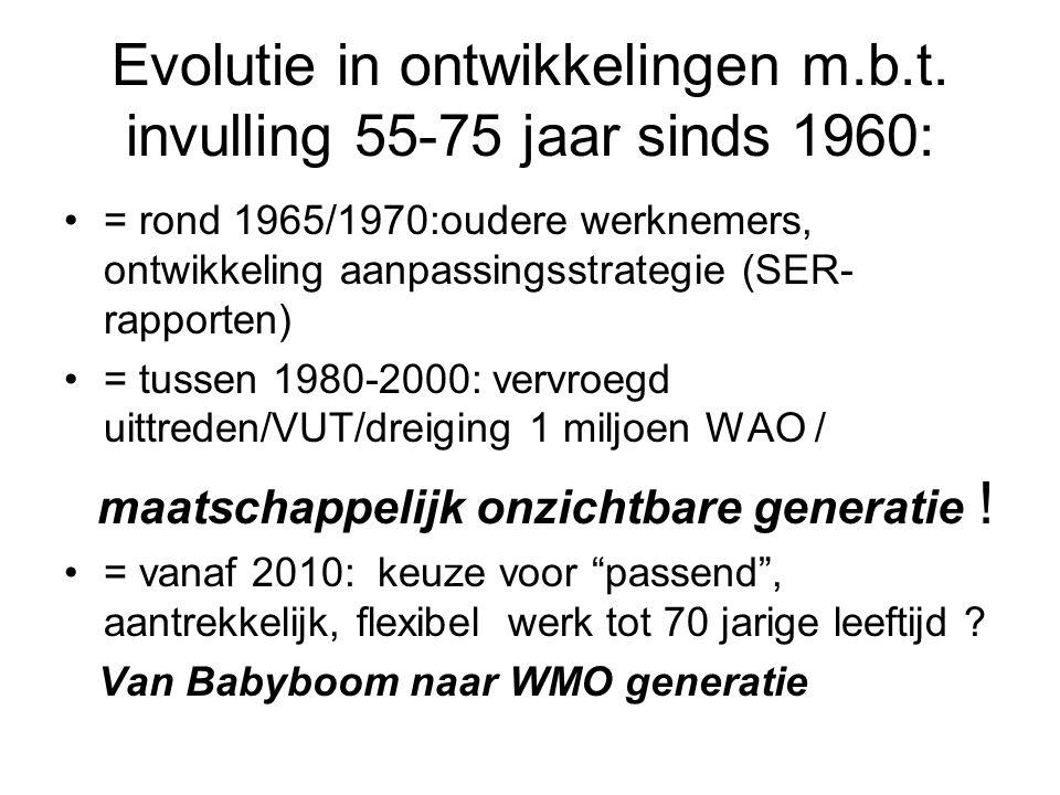 Evolutie in ontwikkelingen m.b.t. invulling 55-75 jaar sinds 1960: