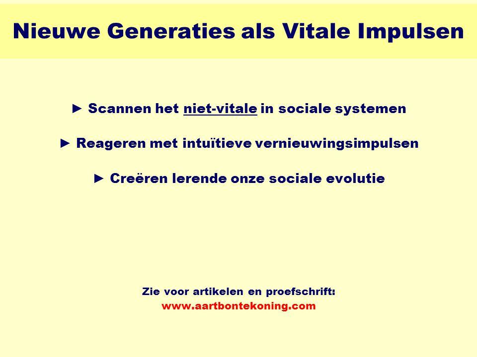 Nieuwe Generaties als Vitale Impulsen