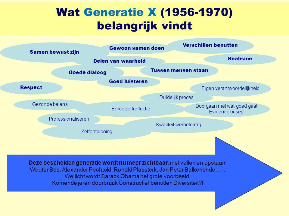 Wat Generatie X (1956-1970) belangrijk vindt