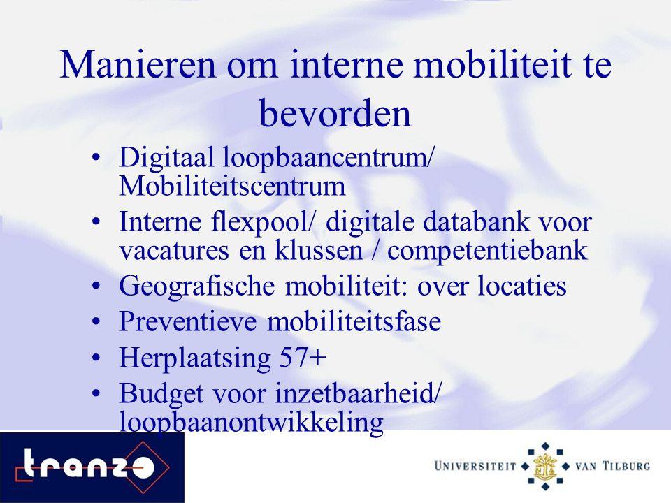 Manieren om interne mobiliteit te bevorden