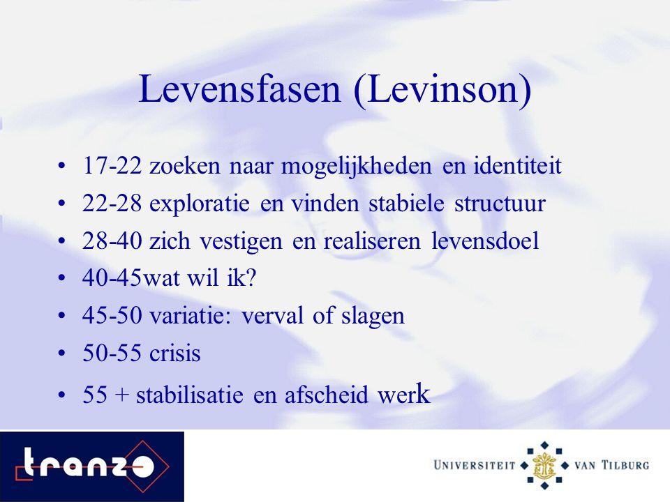 Levensfasen (Levinson)