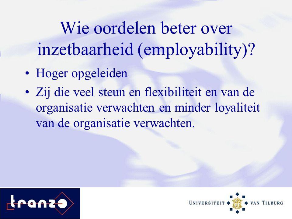 Wie oordelen beter over inzetbaarheid (employability)
