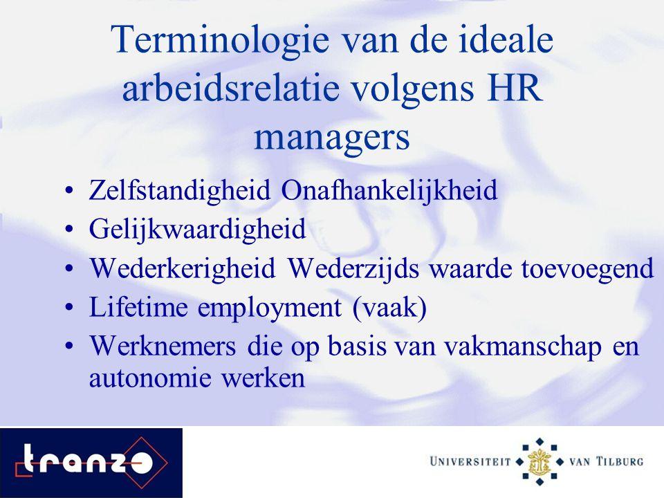 Terminologie van de ideale arbeidsrelatie volgens HR managers