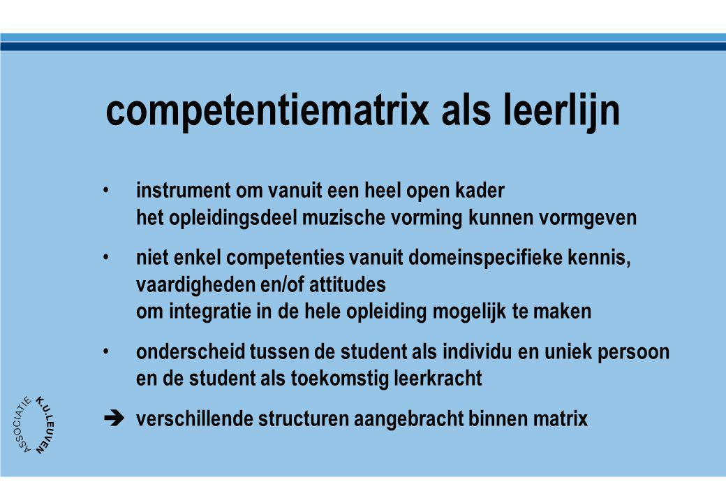 competentiematrix als leerlijn
