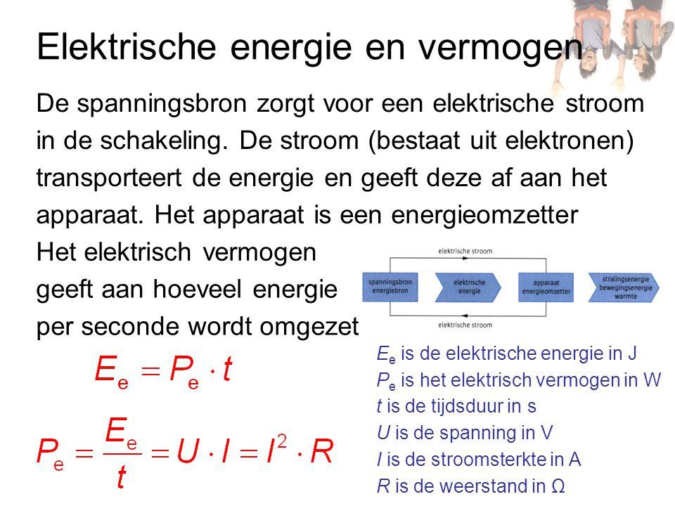 Elektrische energie en vermogen